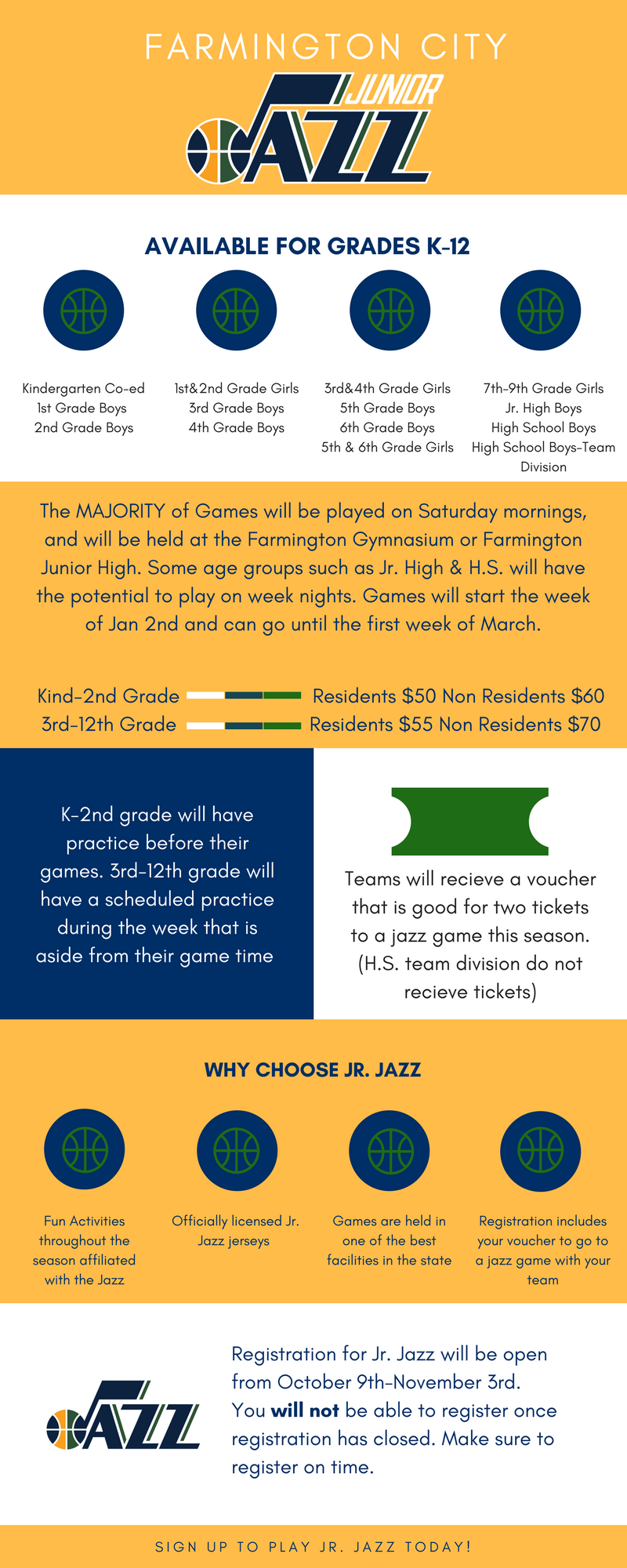 Jr Jazz infographic (1)